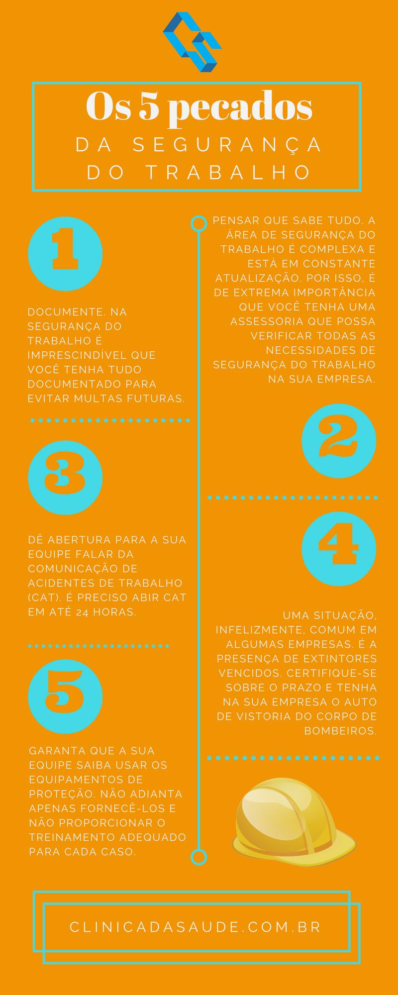 Copy of dicas de ergonomia clinica da saude